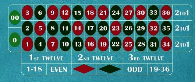 svenska casinospel roulette